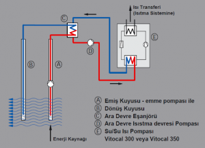 ısı pompası şeması